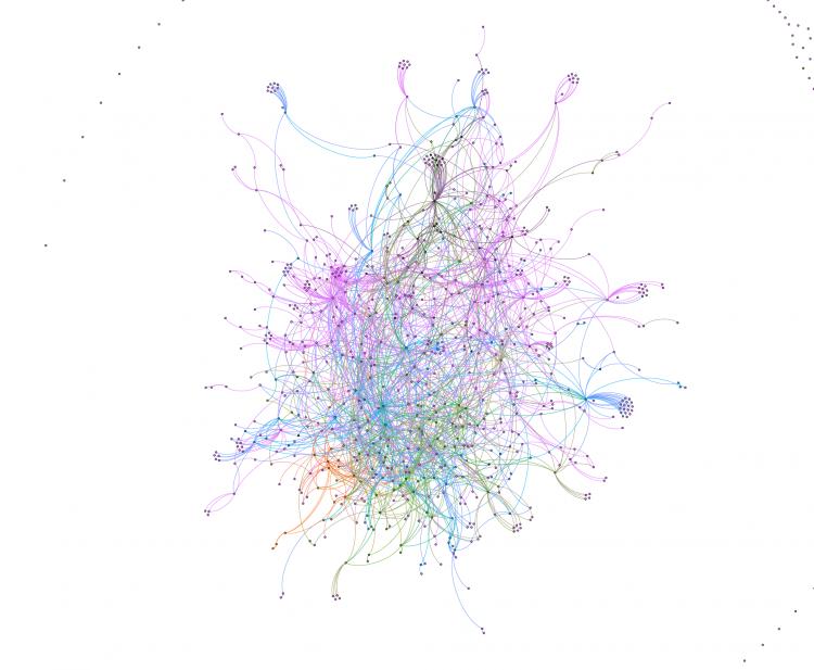 Netwerkanalyse van Pieter Coppens